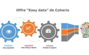 Coheris « Easy data », l'analytique self-service pour répondre aux enjeux data des PME et ETI