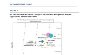 BOARD élu « Major Player » dans l'étude IDC Marketscape pour les  applications analytiques de gestion de la performance d'entreprise