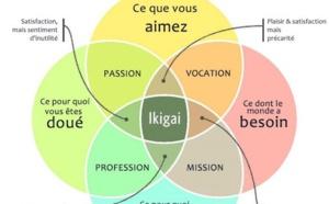 Dataiku lance Ikig.ai, initiative caritative mondiale, basée sur le volontariat des salariés et l'intelligence artificielle
