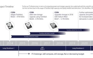 De quelle façon trois générations de disques durs Toshiba ont aidé le plus grand laboratoire de physique du monde à conserver, chaque seconde, des centaines de téraoctets de données générées par les expériences du LHC